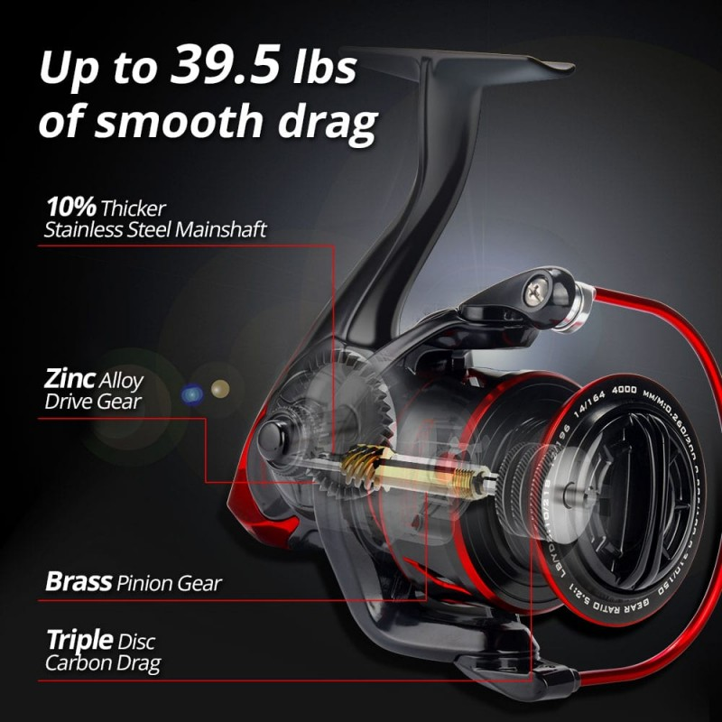 Innovative Water Resistance Spinning Reel 18KG Max Drag Power Fishing Reel for Bass Pike Fishing