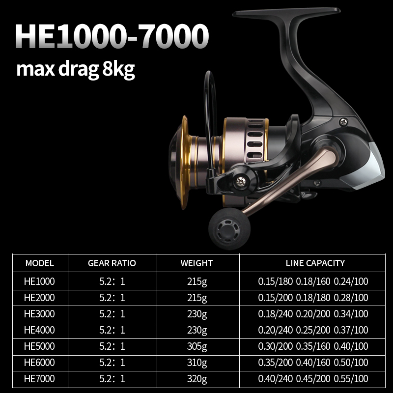 Fishing Reel HE7000 Max Drag 10kg 5.2:1 High Speed Metal Spool Spinning Reel Saltwater Reel carp Reel Fishing Send Line